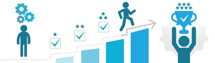 Definición de metas empresariales a corto, mediano y largo plazo