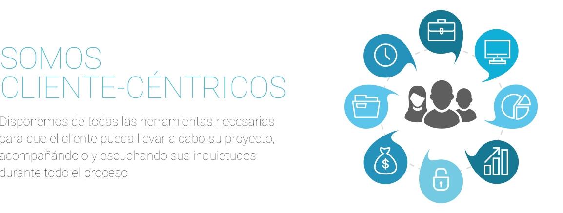 ¿Qué significa ser cliente-céntricos?